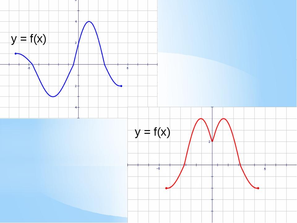 y = f(x) y = f(।x।)
