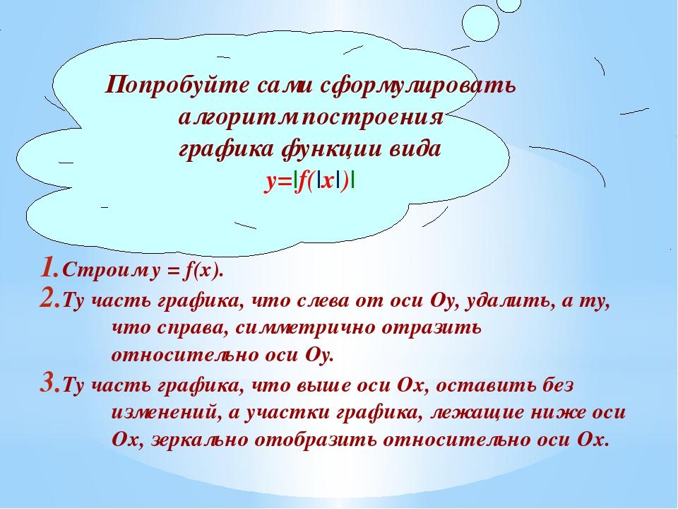 Попробуйте сами сформулировать алгоритм построения графика функции вида у=|f(...