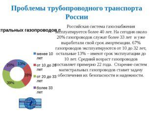 Проблемы трубопроводного транспорта России Российская система газоснабжения э