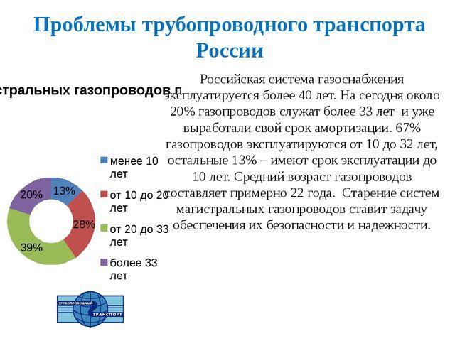 Проблемы трубопроводного транспорта России Российская система газоснабжения э...
