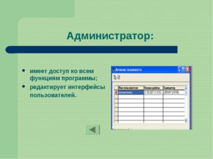 Администратор: имеет доступ ко всем функциям программы; редактирует интерфейс