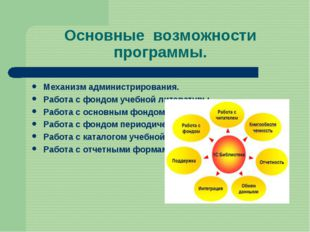 Основные возможности программы. Механизм администрирования. Работа с фондом у
