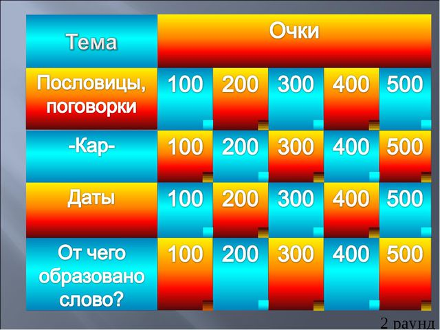 2 раунд