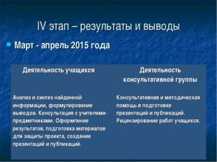 IV этап – результаты и выводы Март - апрель 2015 года Деятельность учащихся