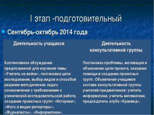 I этап -подготовительный Сентябрь-октябрь 2014 года Деятельность учащихся Де