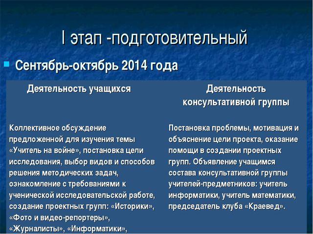 I этап -подготовительный Сентябрь-октябрь 2014 года Деятельность учащихся Де...