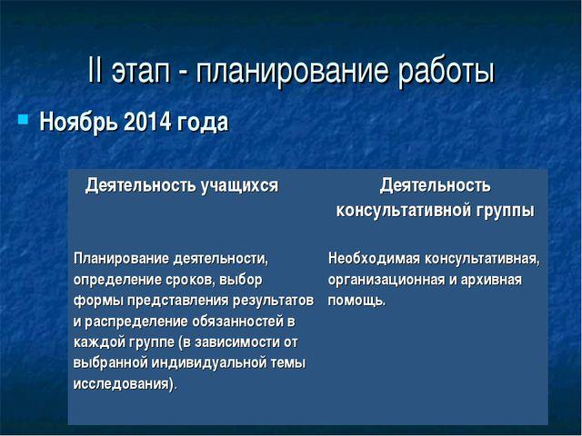 II этап - планирование работы Ноябрь 2014 года Деятельность учащихся Деятель...