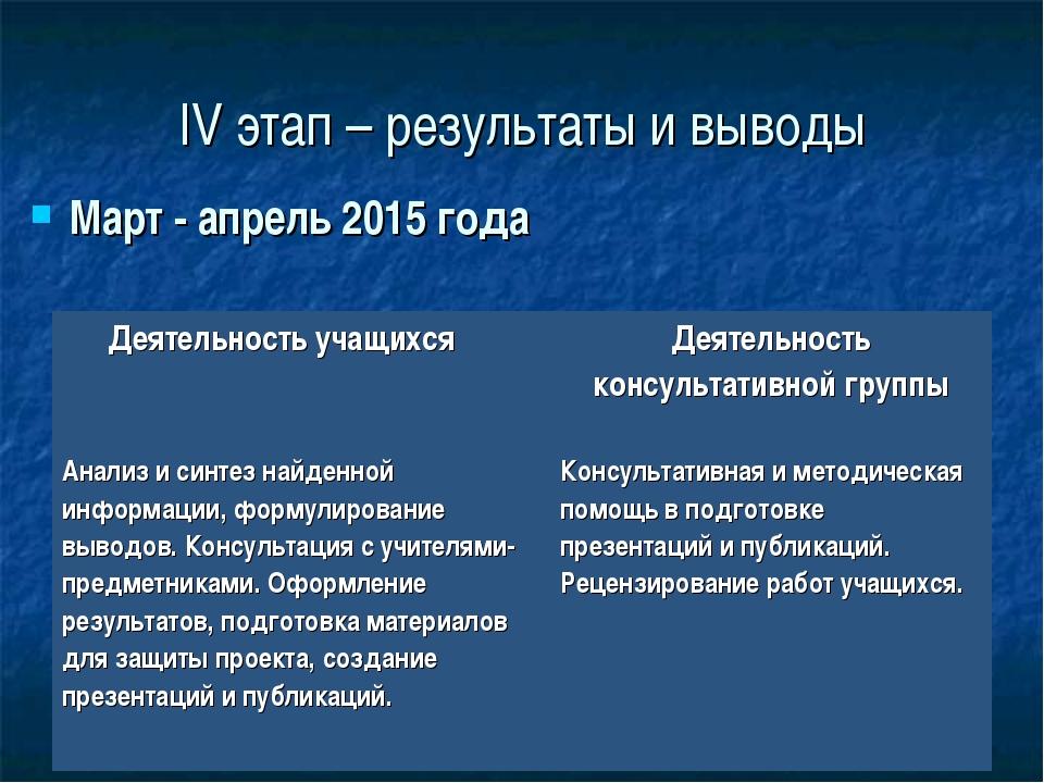 IV этап – результаты и выводы Март - апрель 2015 года Деятельность учащихся...