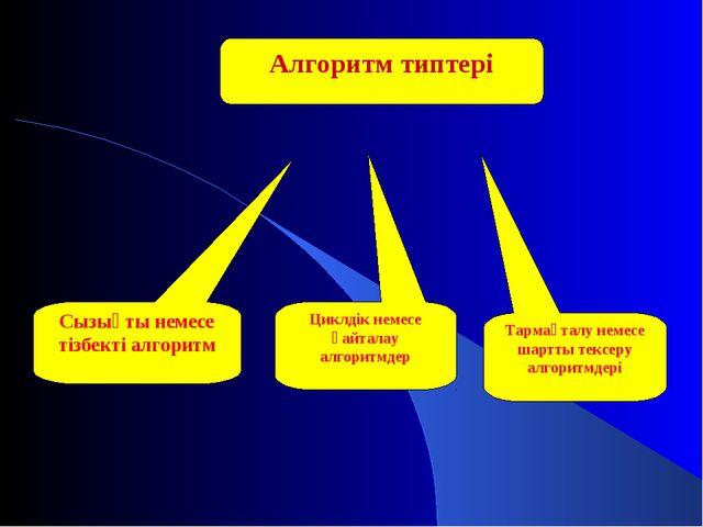 Алгоритм типтері Сызықты немесе тізбекті алгоритм Циклдік немесе қайталау алг...