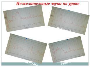 Нежелательные звуки на уроке крик(55дБ) Падающий предмет(авторучка) (67дБ) Д