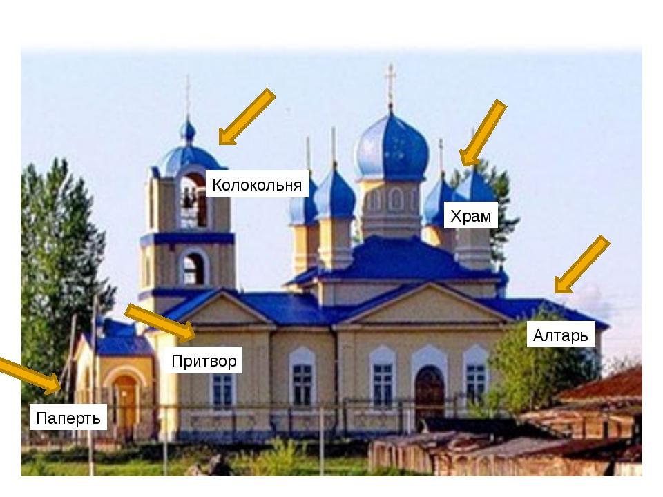 Притвор Паперть Колокольня Храм Алтарь