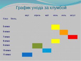 График ухода за клумбой Класс Месяц март апрель май июнь июль август 5 класс