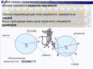 * (O,r) или (O,R) Любой отрезок, соединяющий какую-нибудь точку окружности с