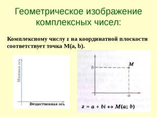 Комплексному числу z на координатной плоскости соответствует точка М(a, b). Г