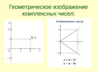Геометрическое изображение комплексных чисел: