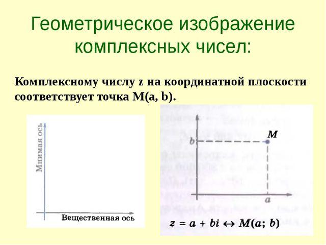 Комплексному числу z на координатной плоскости соответствует точка М(a, b). Г...