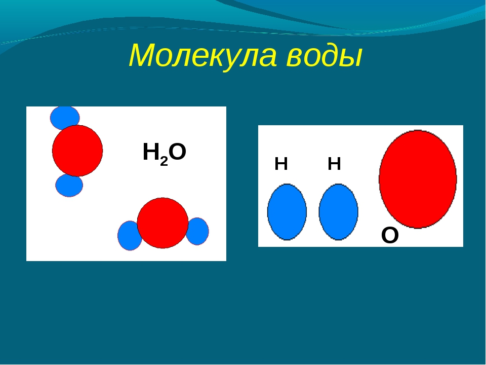 Молекула воды Н2О Н Н О