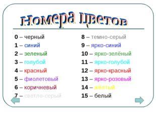 0 – черный 1 – синий 2 – зеленый 3 – голубой 4 – красный 5 – фиолетовый 6 – к