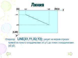 Линия Оператор LINE(X1,Y1,X2,Y2); рисует на экране отрезок прямой из точки с