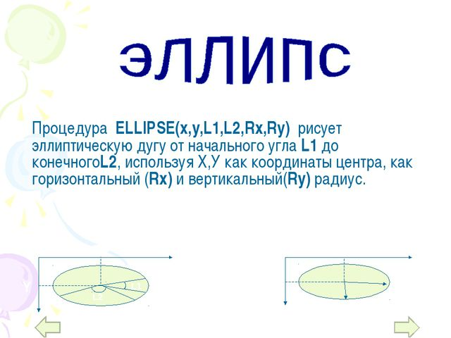 Процедура ELLIPSE(x,y,L1,L2,Rx,Ry) рисует эллиптическую дугу от начального...