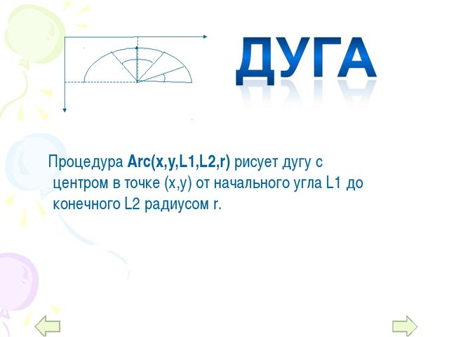 Процедура Arc(x,y,L1,L2,r) рисует дугу с центром в точке (х,у) от начального...