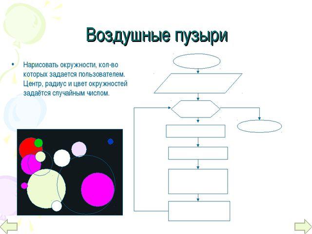 Нарисовать окружности, кол-во которых задается пользователем. Центр, радиус и...