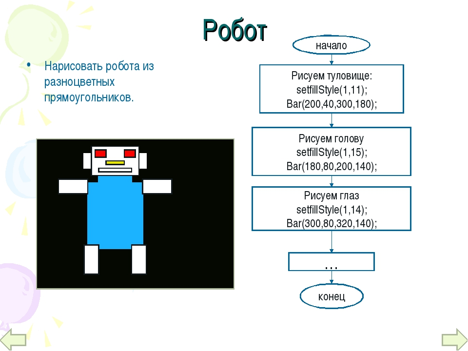 Робот Нарисовать робота из разноцветных прямоугольников. начало Рисуем тулови...