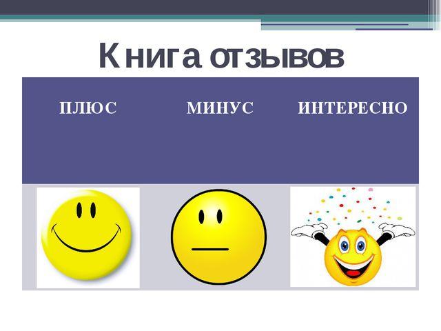 Книга отзывов ПЛЮС МИНУС ИНТЕРЕСНО