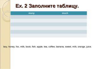 Ex. 2 Заполните таблицу. boy, honey, fox, milk, book, fish, apple, tea, coffe