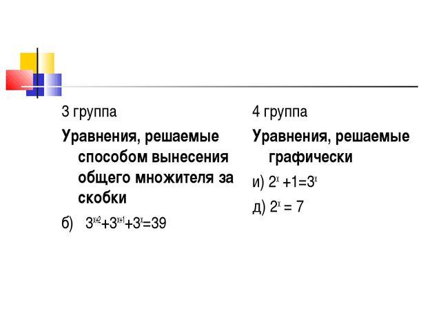 3 группа Уравнения, решаемые способом вынесения общего множителя за скобки б)...