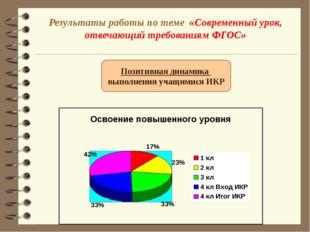 Результаты работы по теме «Современный урок, отвечающий требованиям ФГОС» Поз