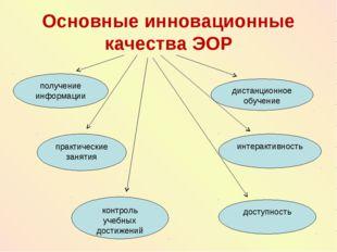 Основные инновационные качества ЭОР получение информации интерактивность дост