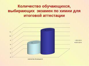 Количество обучающихся, выбирающих экзамен по химии для итоговой аттестации