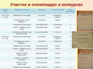 Участие в олимпиадах и конкурсах Учебный годНазвание конкурсаУровеньСтепе