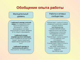 Обобщение опыта работы Работа в сетевых сообществах Муниципальный уровень рай