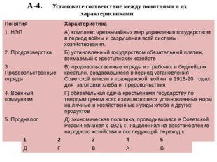 А-4. Установите соответствие между понятиями и их характеристиками Понятия Ха