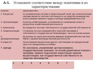 А-5. Установите соответствие между понятиями и их характеристиками понятие ха