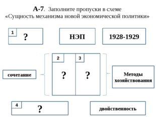 А-7. Заполните пропуски в схеме «Сущность механизма новой экономической полит