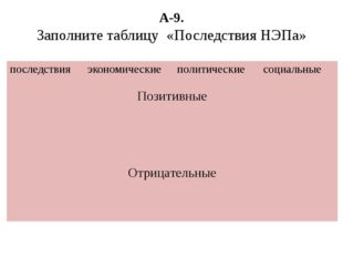 А-9. Заполните таблицу «Последствия НЭПа» последствия экономические политичес