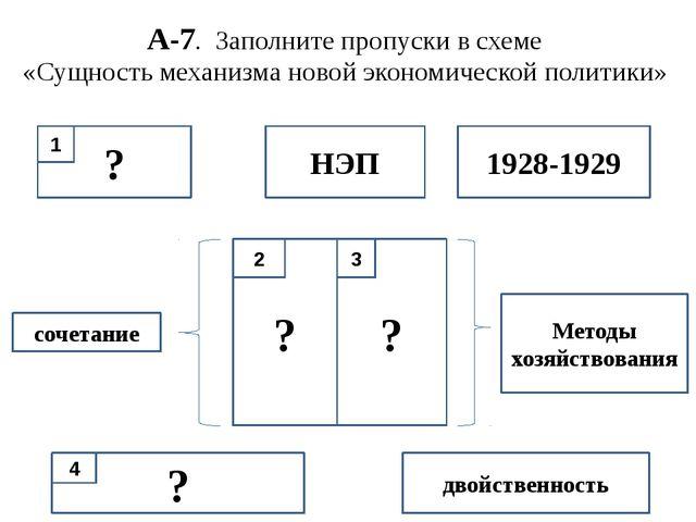 А-7. Заполните пропуски в схеме «Сущность механизма новой экономической полит...