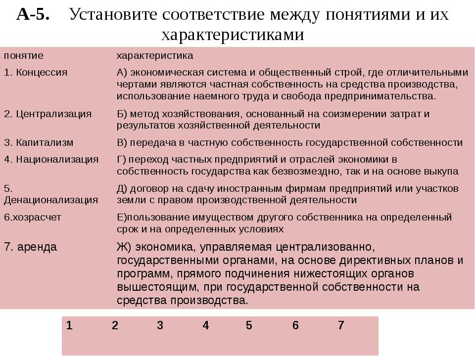 А-5. Установите соответствие между понятиями и их характеристиками понятие ха...