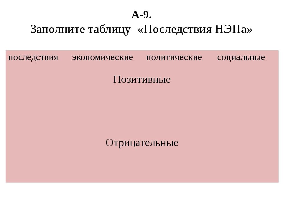 А-9. Заполните таблицу «Последствия НЭПа» последствия экономические политичес...