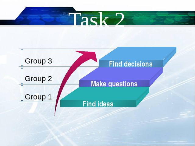 Task 2 Group 3 Group 2 Group 1 Find decisions Make questions Find ideas