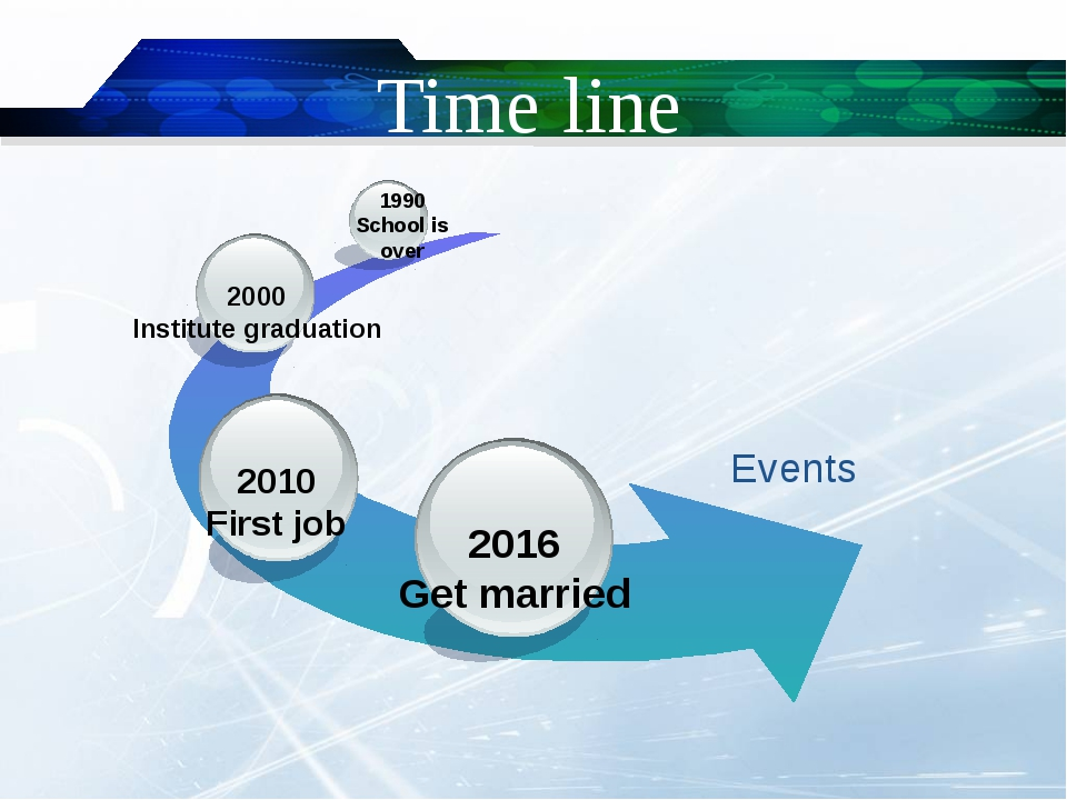 Time line Events 2016 Get married 2000 Institute graduation 1990 School is ov...