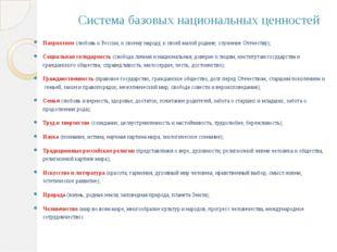 Система базовых национальных ценностей Патриотизм (любовь к России, к своему