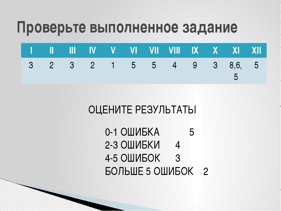 Проверьте выполненное задание ОЦЕНИТЕ РЕЗУЛЬТАТЫ 0-1 ОШИБКА 5 2-3 ОШИБКИ4 4...