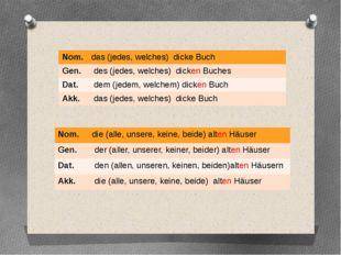 Nom. die (alle,unsere,keine,beide)altenHäuser Gen. der(aller,unserer,keiner,b