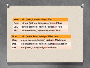 Nom. ein(sein,kein)schönerFilm Gen. eines(seines,keines)schönenFilms Dat. ein