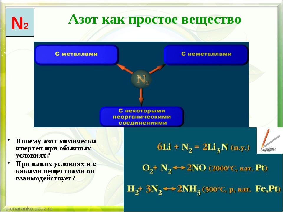 Почему азот химически инертен при обычных условиях? При каких условиях и с к...
