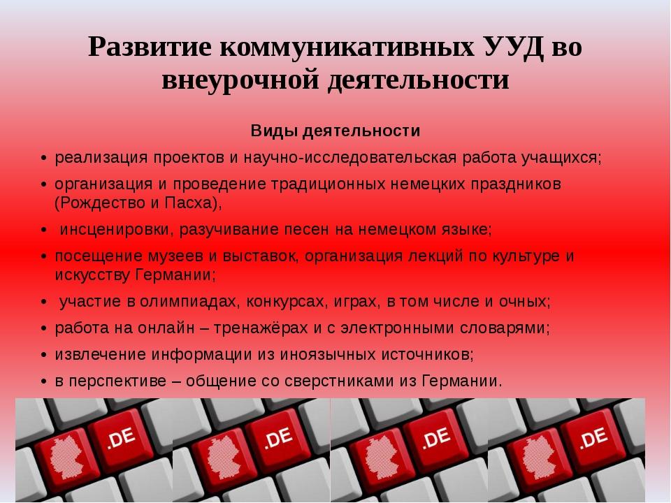 Развитие коммуникативных УУД во внеурочной деятельности Виды деятельности реа...